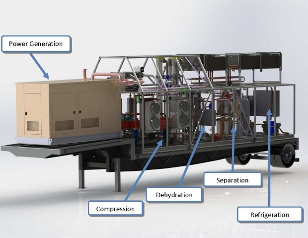 The Mobile Alkane Gas Separator (MAGS)